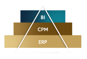 Software CPM: master or slave?